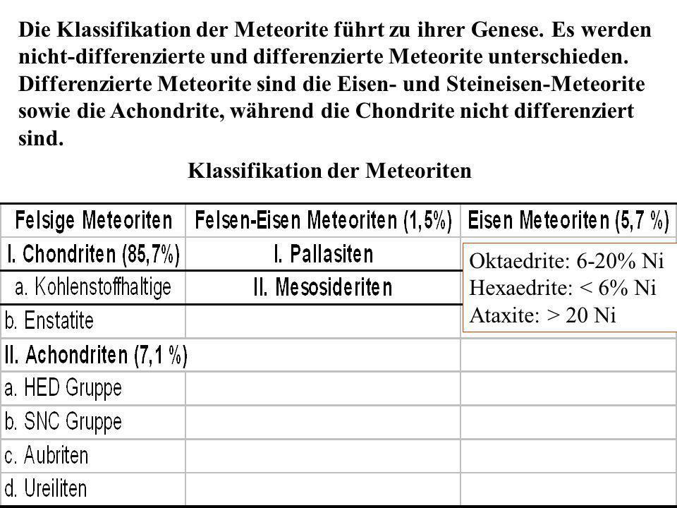 Die Klassifikation der Meteorite führt zu ihrer Genese