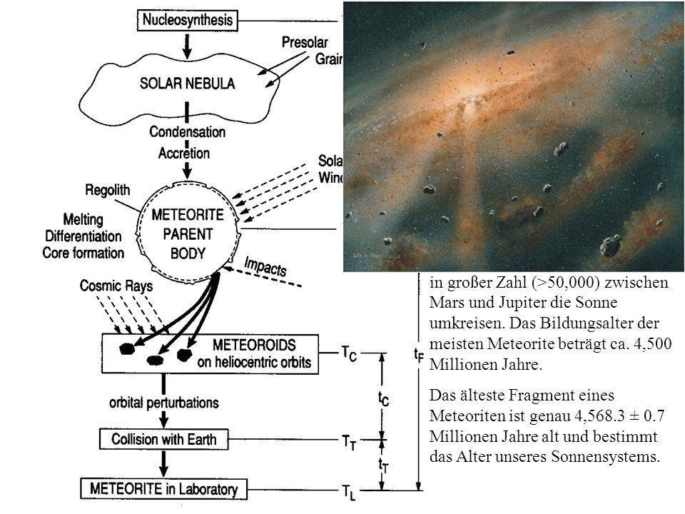 Die kosmische Strahlung im interplanetaren Raum erzeugt in Meteoriten vor ihrem Fall radioaktive Kerne. Aus der Aktivität wird ein Bestrahlungsalter von typischerweise einigen Millionen Jahren bestimmt. Vorher waren die Meteorite in den sogenannten Mutterkörpern von der Strahlung abgeschirmt. Die Mutterkörper sind im allgemeinen die Asteroide, Kleinplaneten mit Durchmessern bis zu 1,000 km, die in großer Zahl (>50,000) zwischen Mars und Jupiter die Sonne umkreisen. Das Bildungsalter der meisten Meteorite beträgt ca. 4,500 Millionen Jahre.