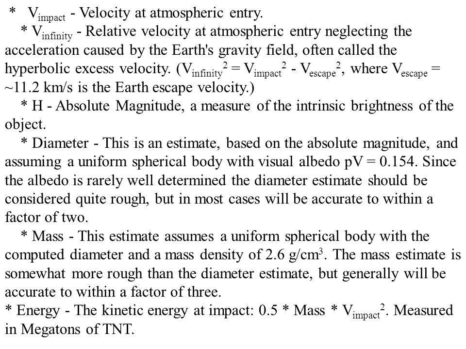* Vimpact - Velocity at atmospheric entry.