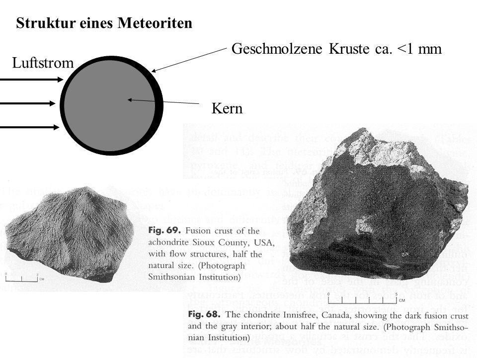 Struktur eines Meteoriten