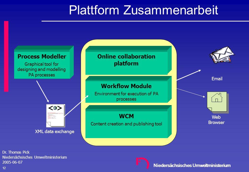 Plattform Zusammenarbeit