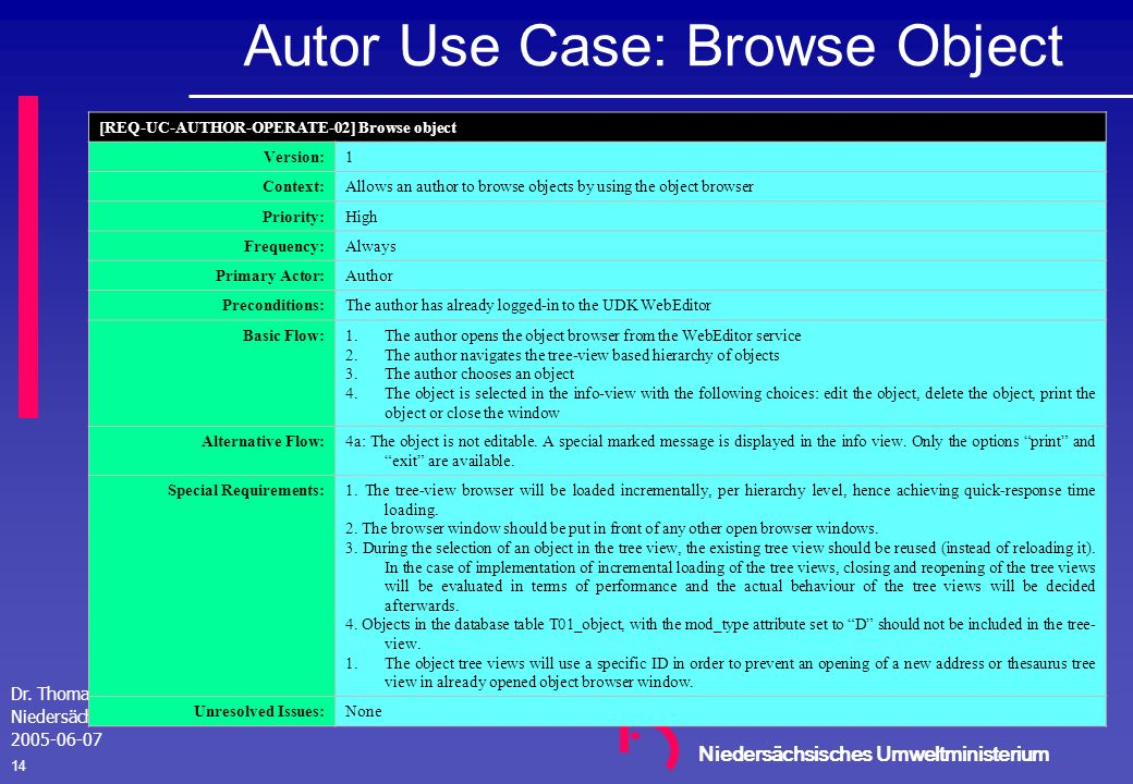 Autor Use Case: Browse Object