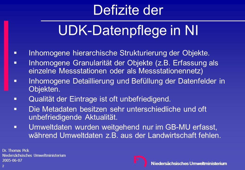 Defizite der UDK-Datenpflege in NI