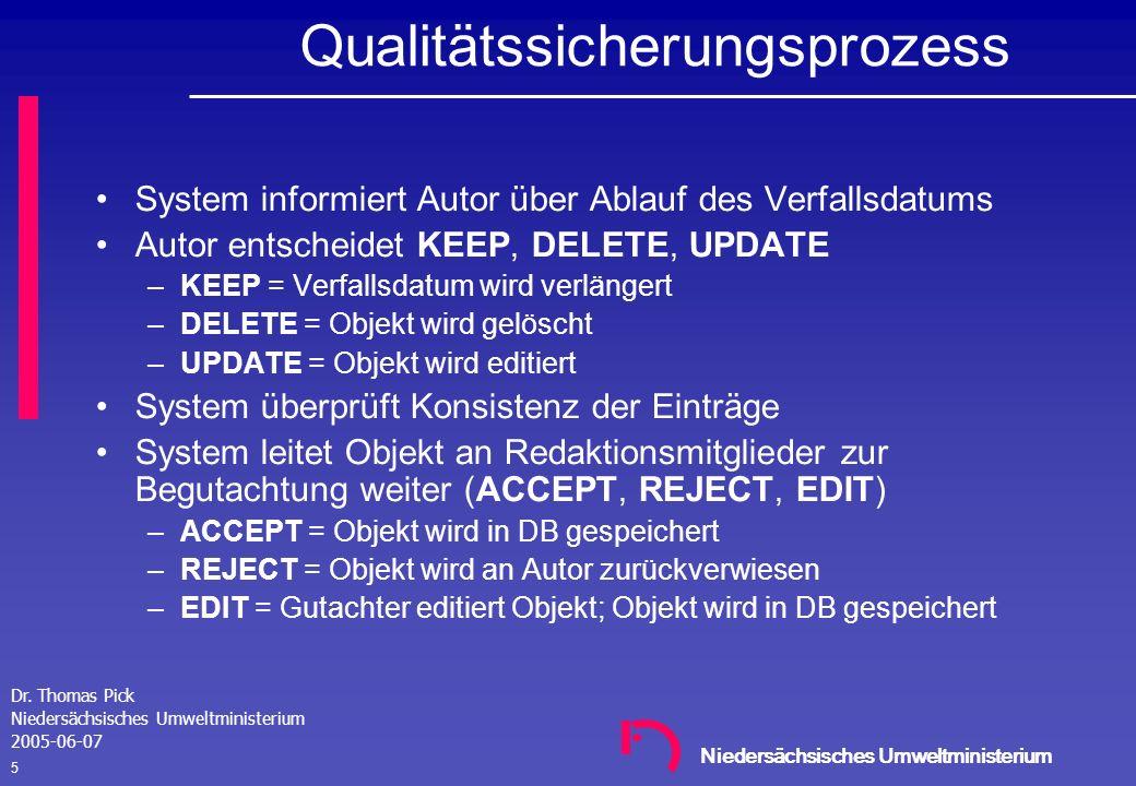 Qualitätssicherungsprozess