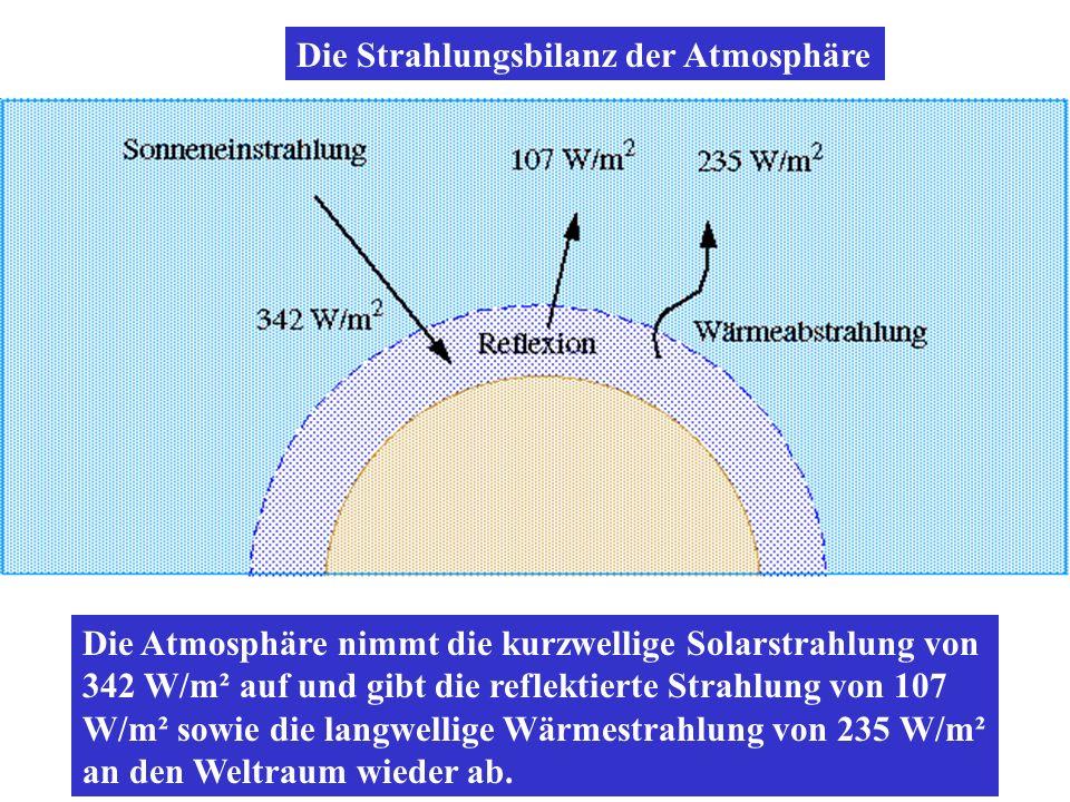 Die Strahlungsbilanz der Atmosphäre