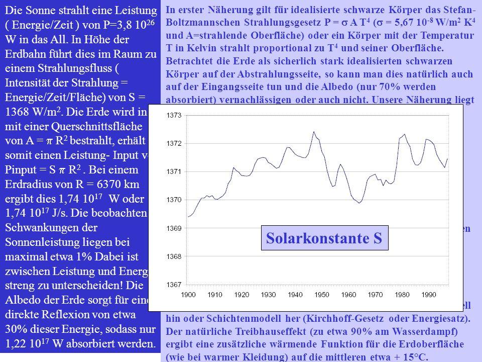 Die Sonne strahlt eine Leistung ( Energie/Zeit ) von P=3,8 1026 W in das All. In Höhe der Erdbahn führt dies im Raum zu einem Strahlungsfluss ( Intensität der Strahlung = Energie/Zeit/Fläche) von S = 1368 W/m2. Die Erde wird in mit einer Querschnittsfläche von A = p R2 bestrahlt, erhält somit einen Leistung- Input von Pinput = S p R2 . Bei einem Erdradius von R = 6370 km ergibt dies 1,74 1017 W oder 1,74 1017 J/s. Die beobachten Schwankungen der Sonnenleistung liegen bei maximal etwa 1% Dabei ist zwischen Leistung und Energie streng zu unterscheiden! Die Albedo der Erde sorgt für eine direkte Reflexion von etwa 30% dieser Energie, sodass nur 1,22 1017 W absorbiert werden.