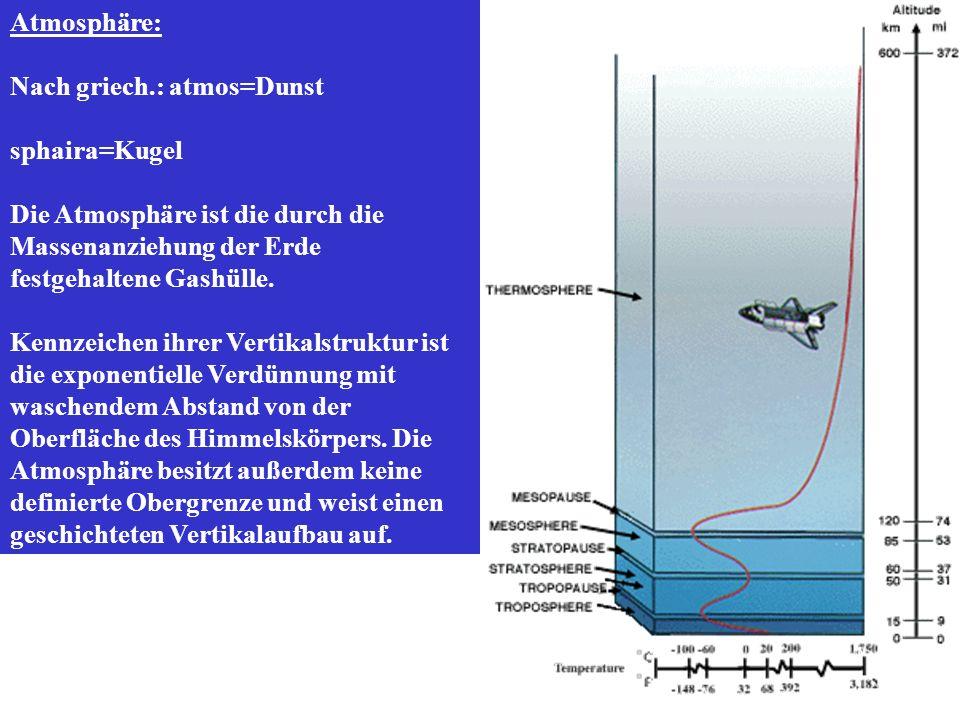 Atmosphäre: Nach griech.: atmos=Dunst. sphaira=Kugel. Die Atmosphäre ist die durch die Massenanziehung der Erde festgehaltene Gashülle.