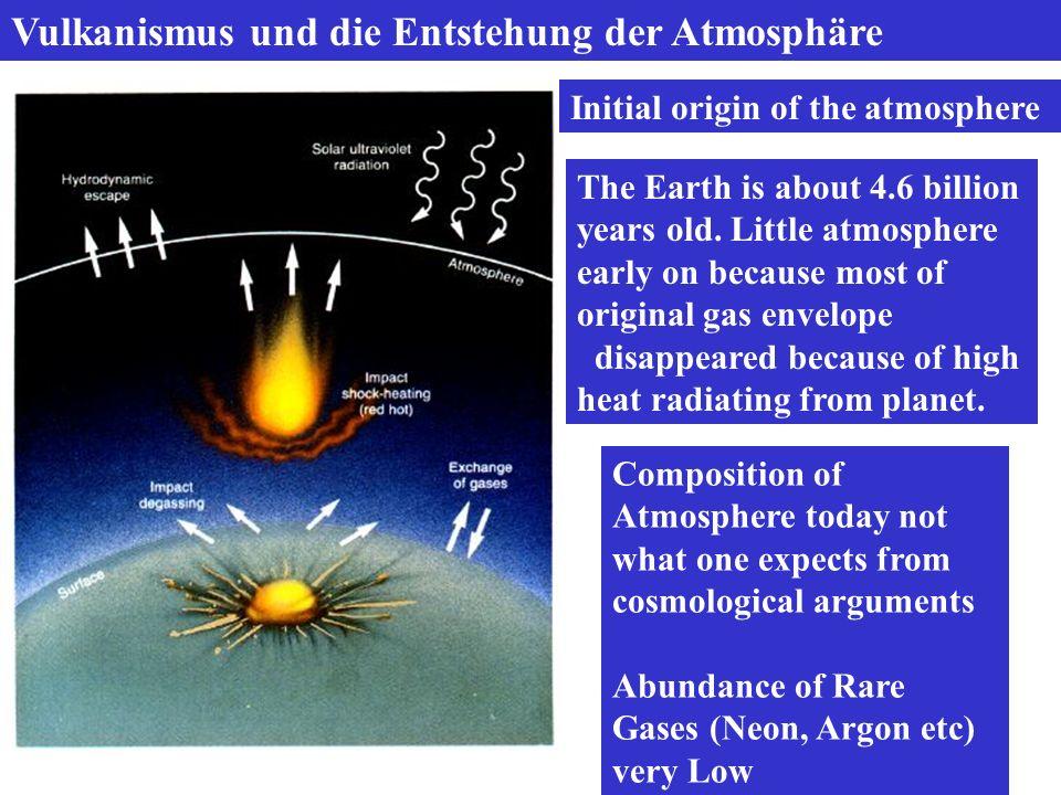 Vulkanismus und die Entstehung der Atmosphäre