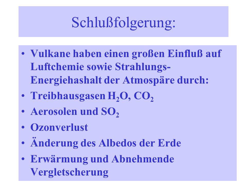 Schlußfolgerung: Vulkane haben einen großen Einfluß auf Luftchemie sowie Strahlungs- Energiehashalt der Atmospäre durch: