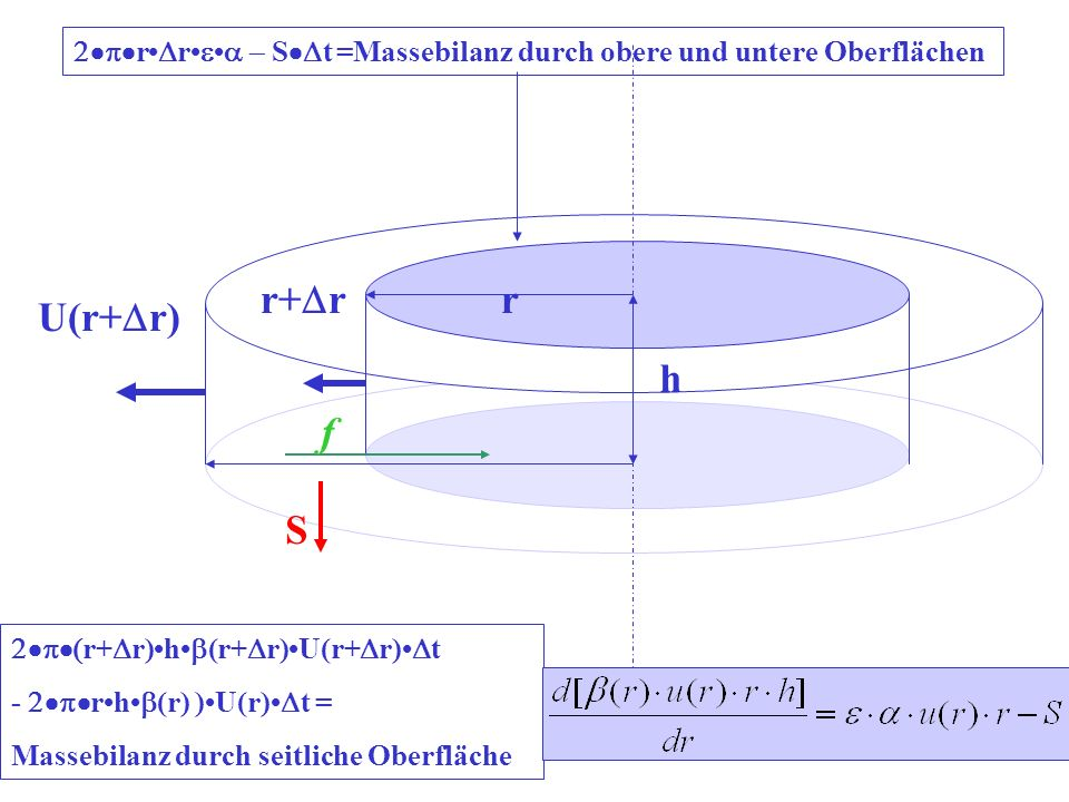 2pr•Dr•e•a - SDt =Massebilanz durch obere und untere Oberflächen