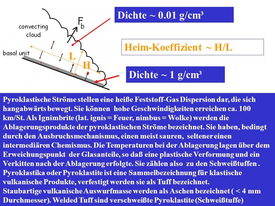 Heim-Koeffizient ~ H/L L H Dichte ~ 1 g/cm³