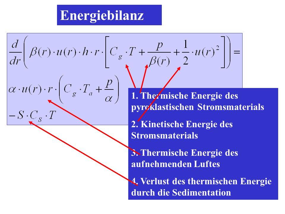 Energiebilanz 1. Thermische Energie des pyroklastischen Stromsmaterials. 2. Kinetische Energie des Stromsmaterials.