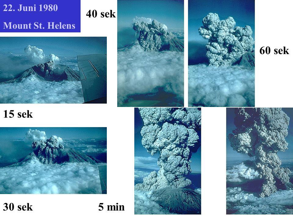 22. Juni 1980 Mount St. Helens 40 sek 60 sek 15 sek 30 sek 5 min