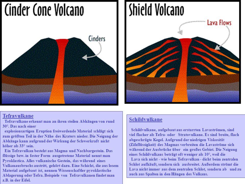 Tefravulkane Schildvulkane