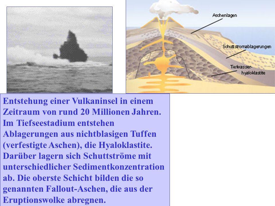 Entstehung einer Vulkaninsel in einem Zeitraum von rund 20 Millionen Jahren.
