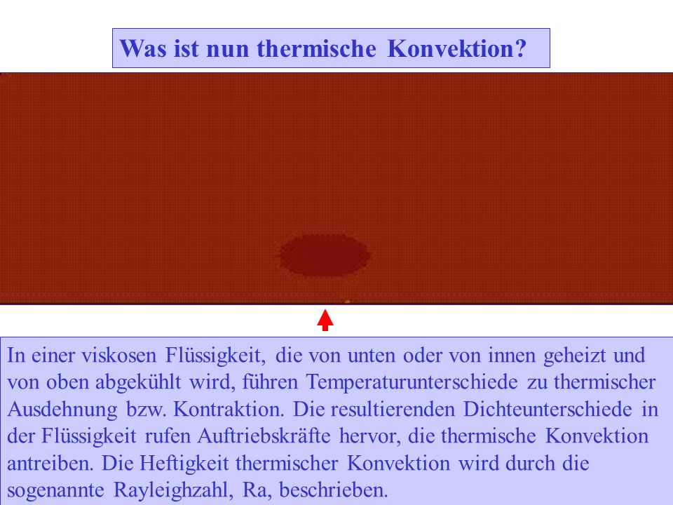 Was ist nun thermische Konvektion