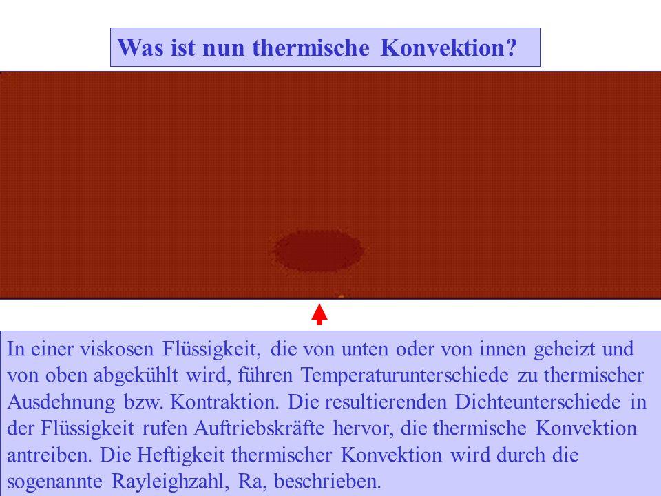 Was ist nun thermische Konvektion