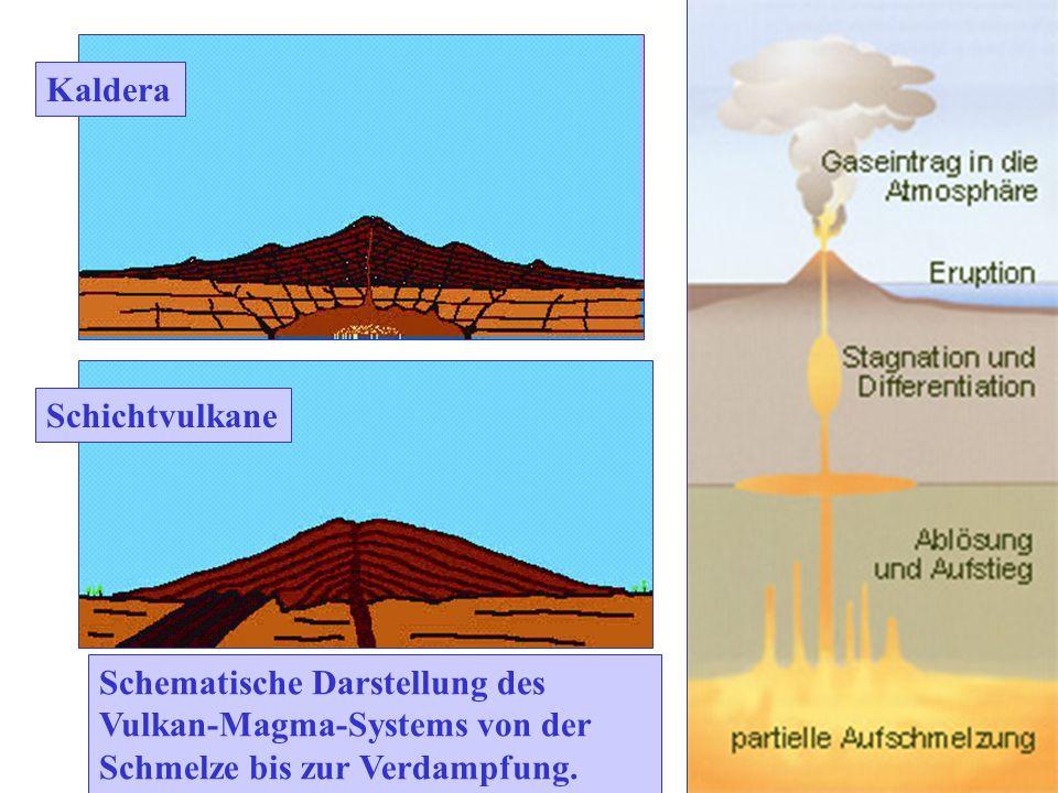 Kaldera Schichtvulkane.