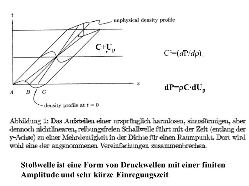C+Up C²=(dP/dr)s. dP=rC·dUp. Stoßwelle ist eine Form von Druckwellen mit einer finiten.