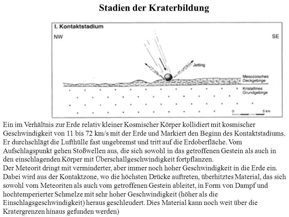 Stadien der Kraterbildung