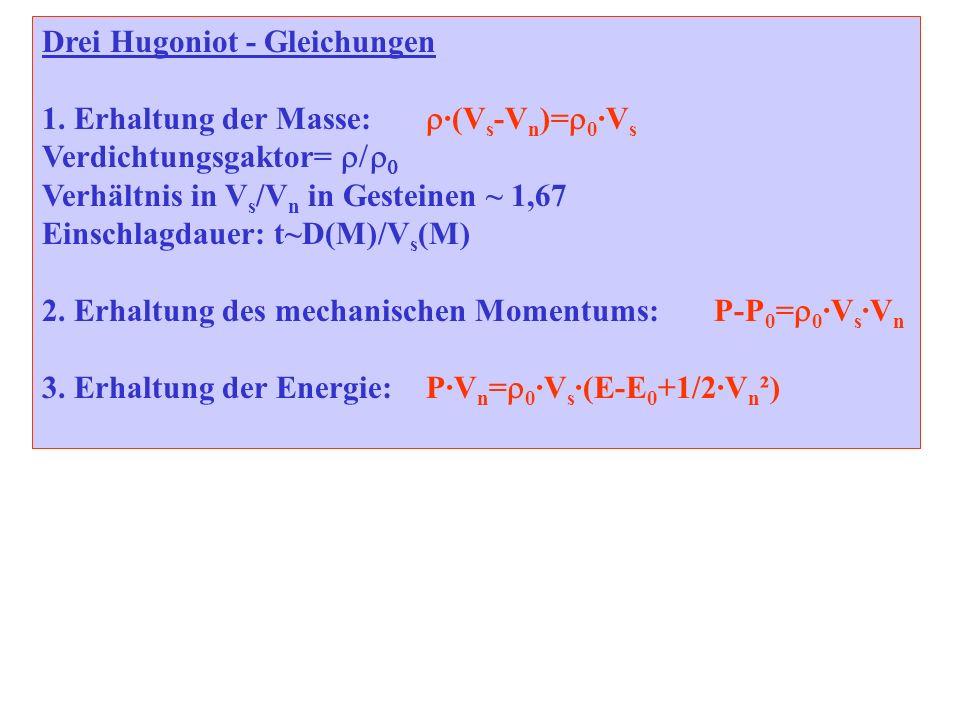Drei Hugoniot - Gleichungen