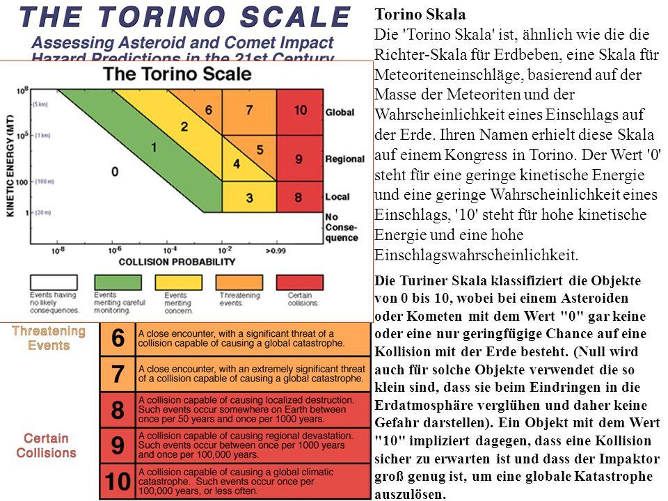 Torino Skala