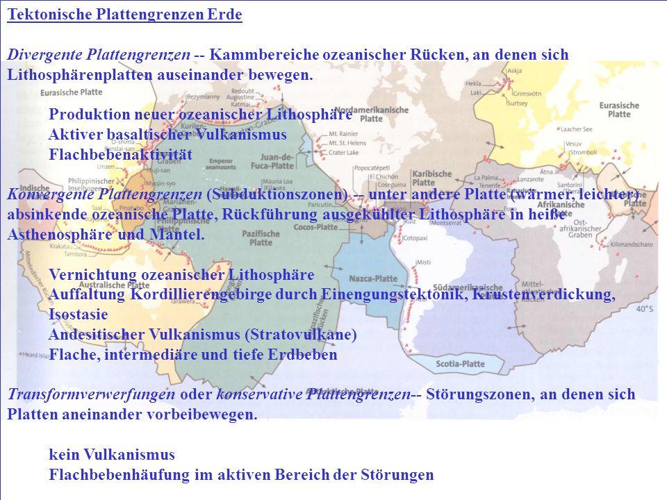 Tektonische Plattengrenzen Erde
