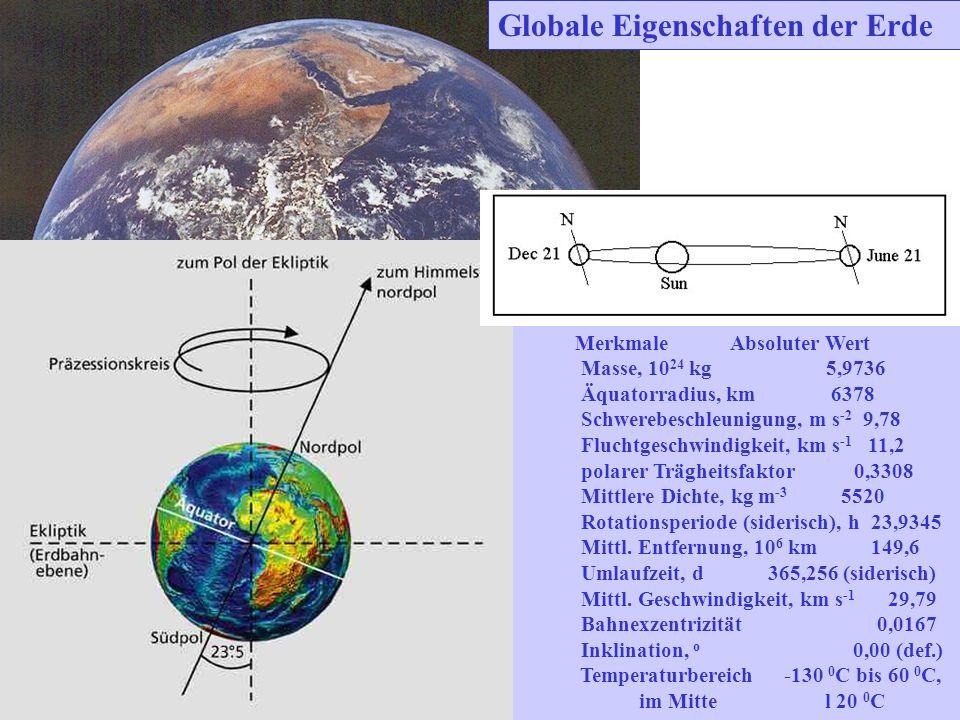 Globale Eigenschaften der Erde