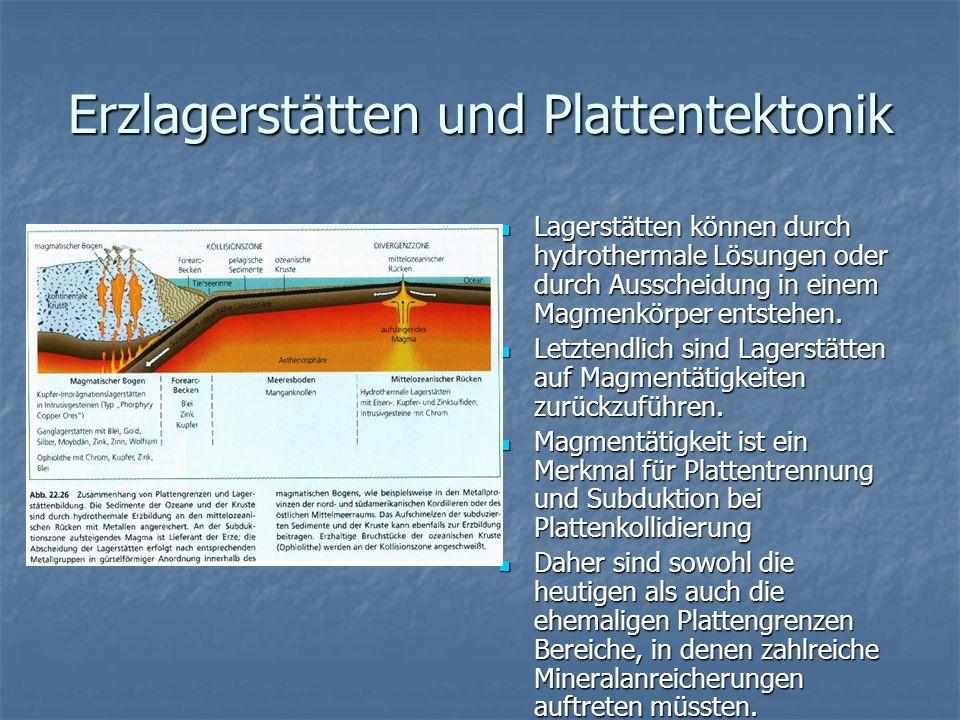 Erzlagerstätten und Plattentektonik