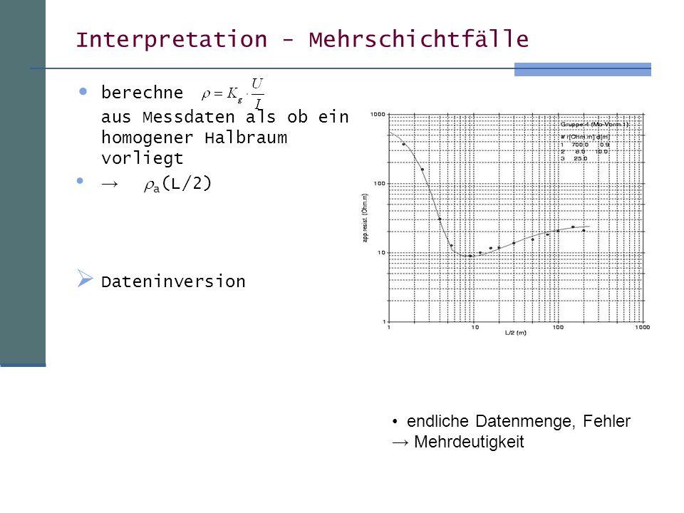Interpretation - Mehrschichtfälle