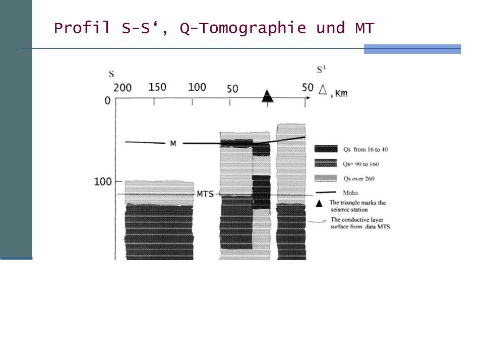 Profil S-S', Q-Tomographie und MT