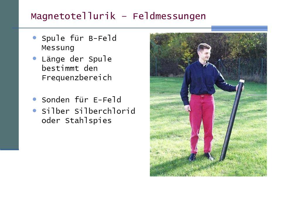 Magnetotellurik – Feldmessungen