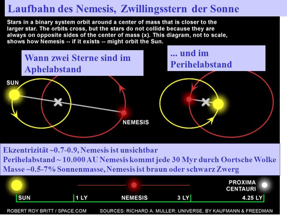 Laufbahn des Nemesis, Zwillingsstern der Sonne