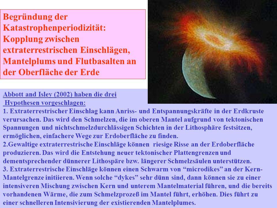 Begründung der Katastrophenperiodizität: Kopplung zwischen extraterrestrischen Einschlägen, Mantelplums und Flutbasalten an der Oberfläche der Erde