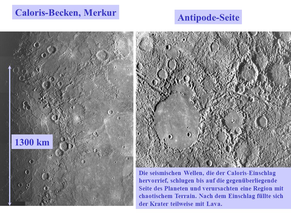 Caloris-Becken, Merkur Antipode-Seite