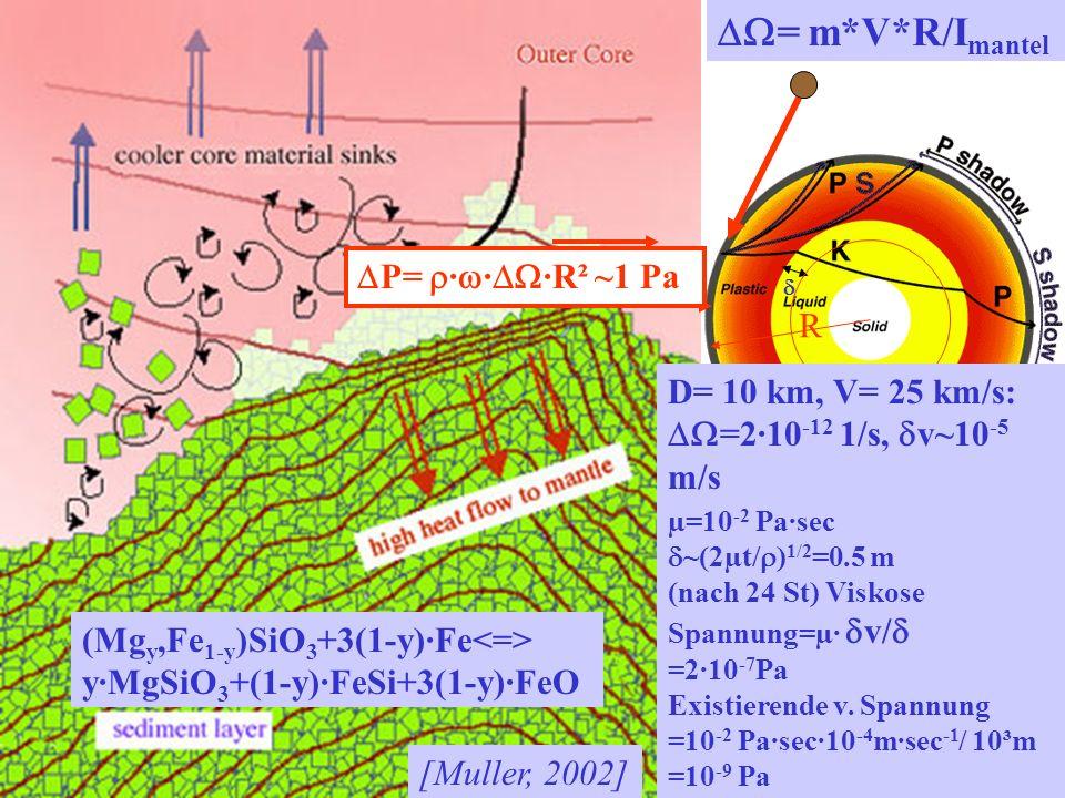 DW= m*V*R/Imantel DP= r·w·DW·R² ~1 Pa R D= 10 km, V= 25 km/s: