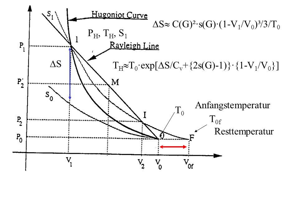 DS C(G)²·s(G)·(1-V1/V0)³/3/T0