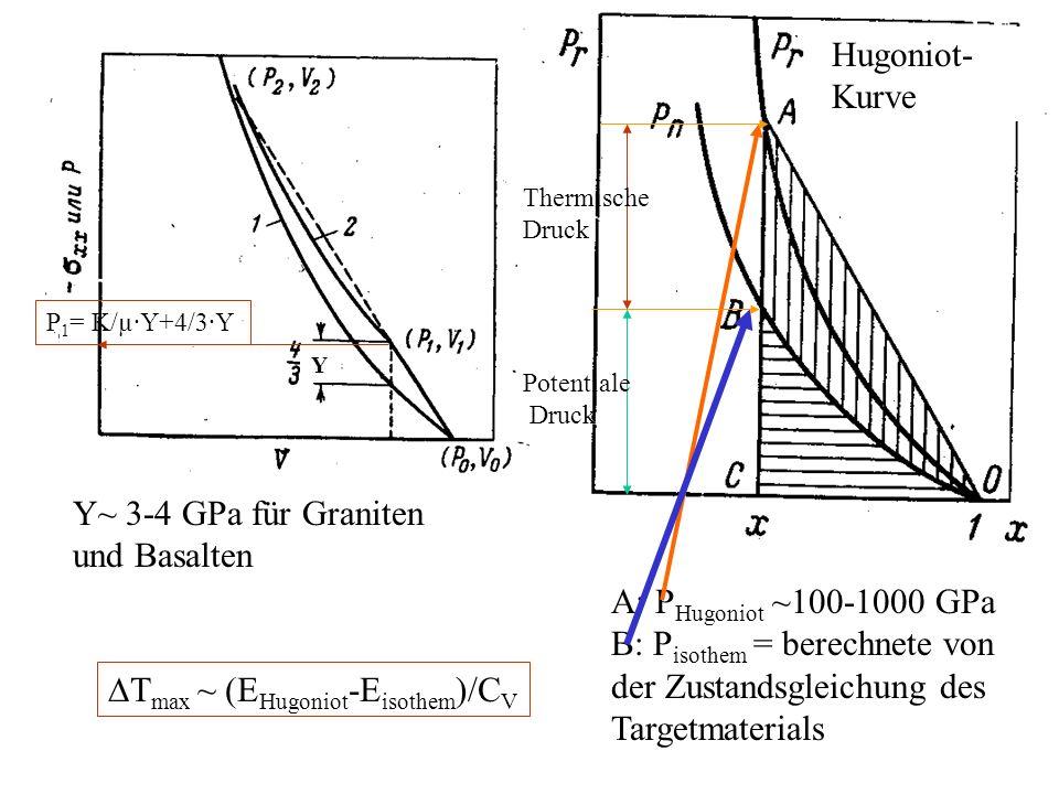 B: Pisothem = berechnete von der Zustandsgleichung des Targetmaterials