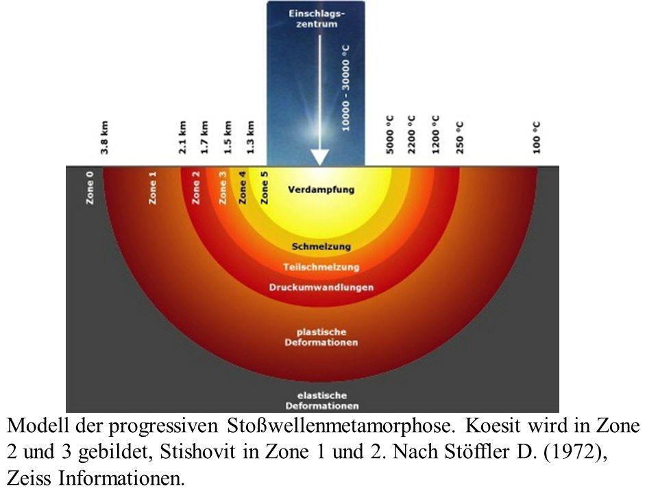 Modell der progressiven Stoßwellenmetamorphose