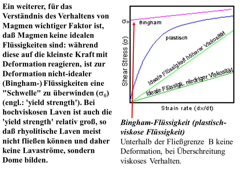 Ein weiterer, für das Verständnis des Verhaltens von Magmen wichtiger Faktor ist, daß Magmen keine idealen Flüssigkeiten sind: während diese auf die kleinste Kraft mit Deformation reagieren, ist zur Deformation nicht-idealer (Bingham-) Flüssigkeiten eine Schwelle zu überwinden (s0) (engl.: yield strength ). Bei hochviskosen Laven ist auch die yield strength relativ groß, so daß rhyolitische Laven meist nicht fließen können und daher keine Lavaströme, sondern Dome bilden.