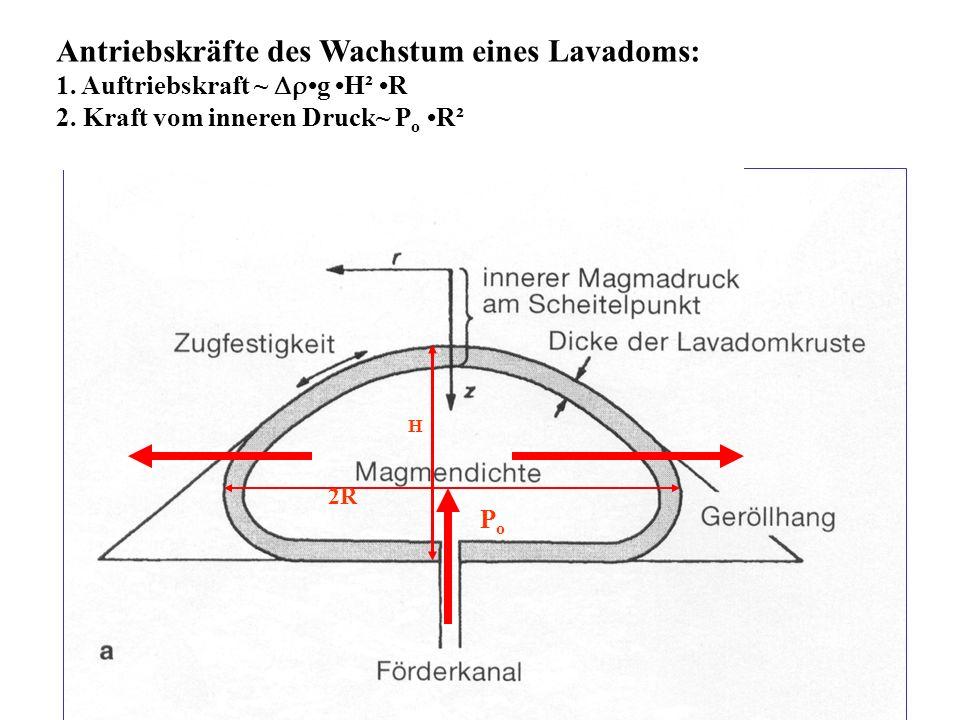 Antriebskräfte des Wachstum eines Lavadoms: