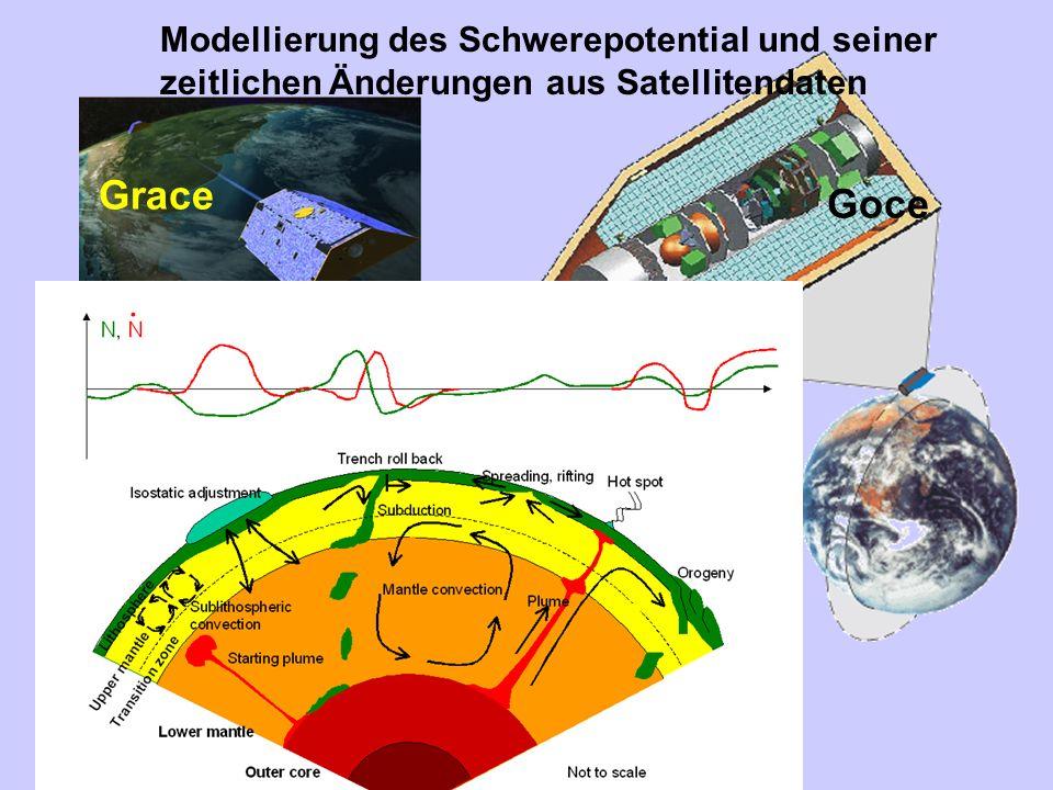 Grace Goce Modellierung des Schwerepotential und seiner