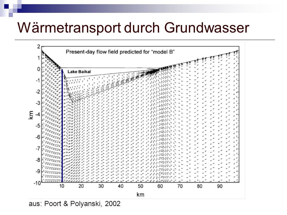 Wärmetransport durch Grundwasser