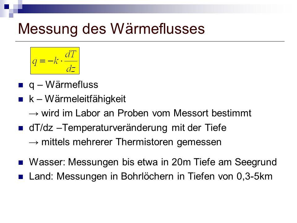 Messung des Wärmeflusses
