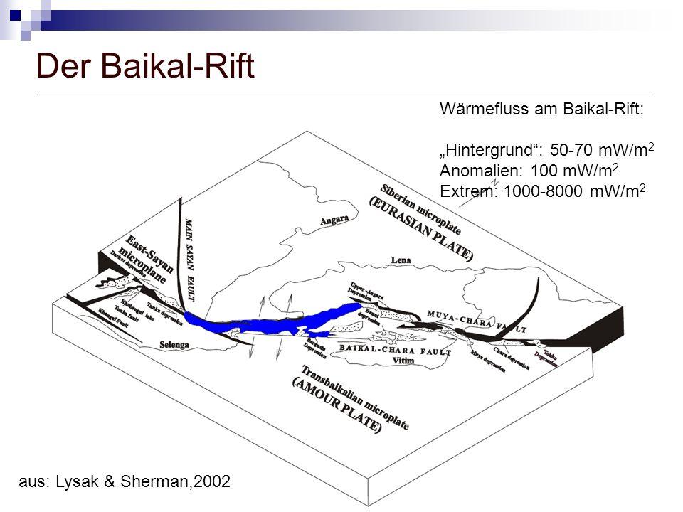 """Der Baikal-Rift Wärmefluss am Baikal-Rift: """"Hintergrund : 50-70 mW/m2"""