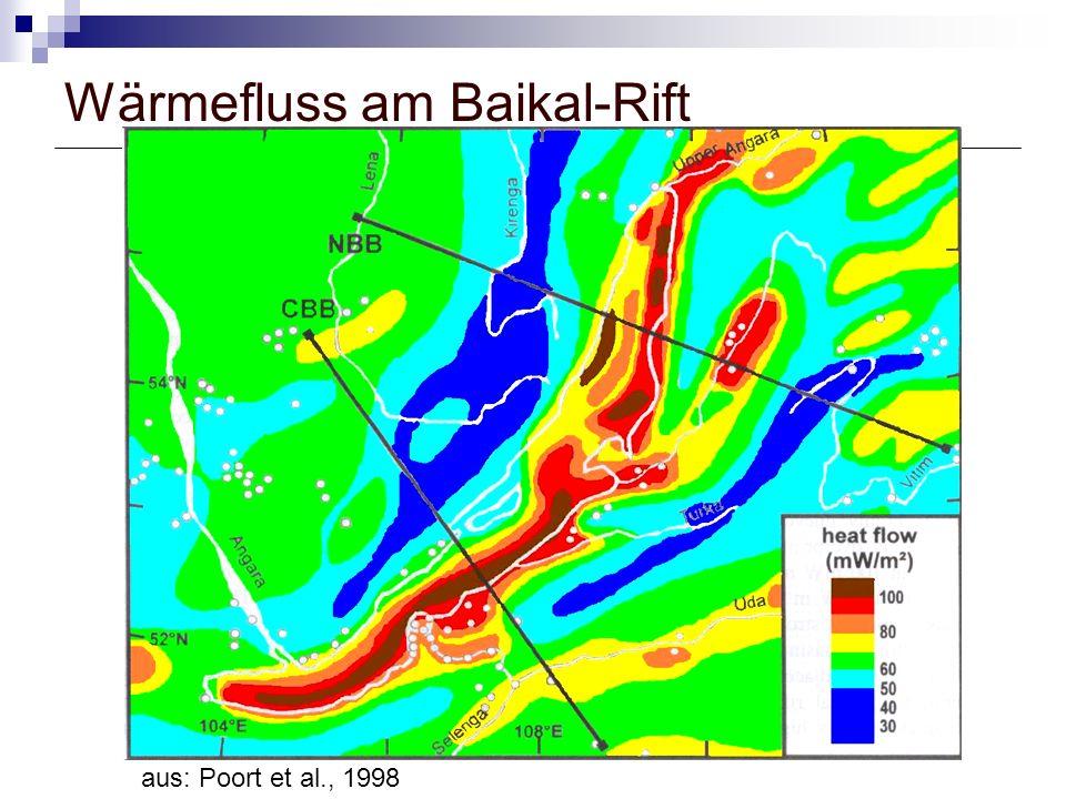 Wärmefluss am Baikal-Rift