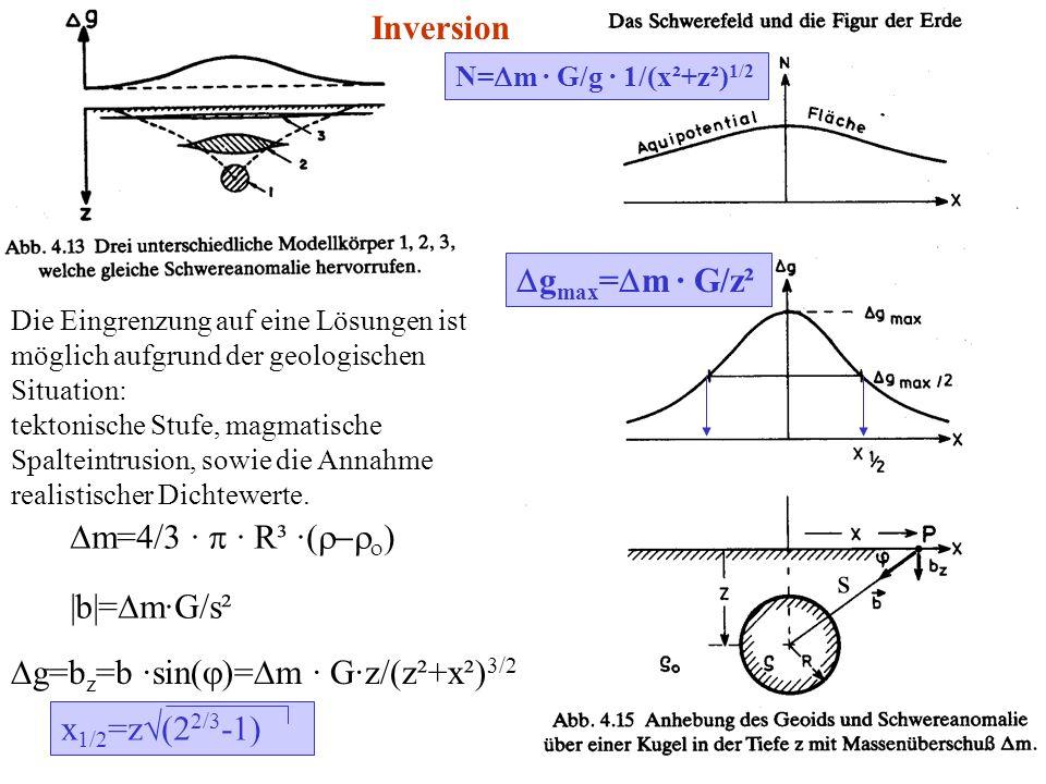 Dg=bz=b ·sin(j)=Dm · G·z/(z²+x²)3/2