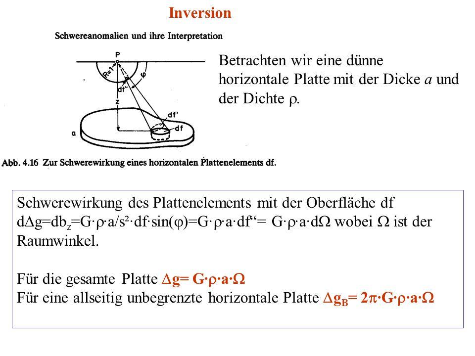 Inversion Betrachten wir eine dünne. horizontale Platte mit der Dicke a und. der Dichte r.