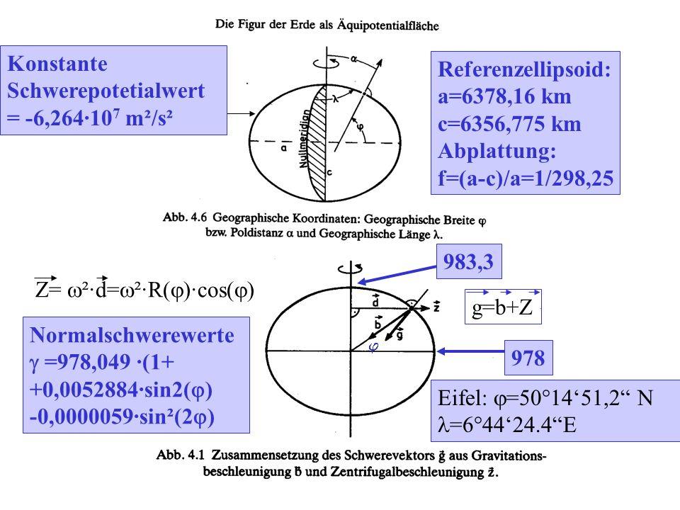 Konstante Schwerepotetialwert = -6,264·107 m²/s² Referenzellipsoid: