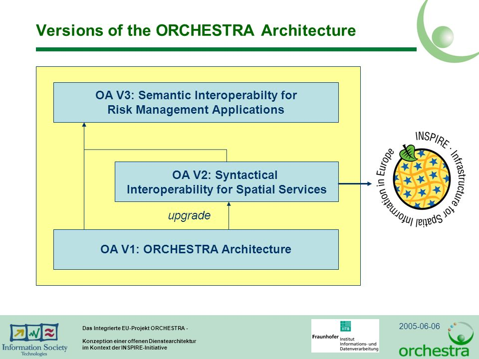 Versions of the ORCHESTRA Architecture